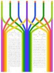Rainbow-Menorah-Ketubah-e1450909821709